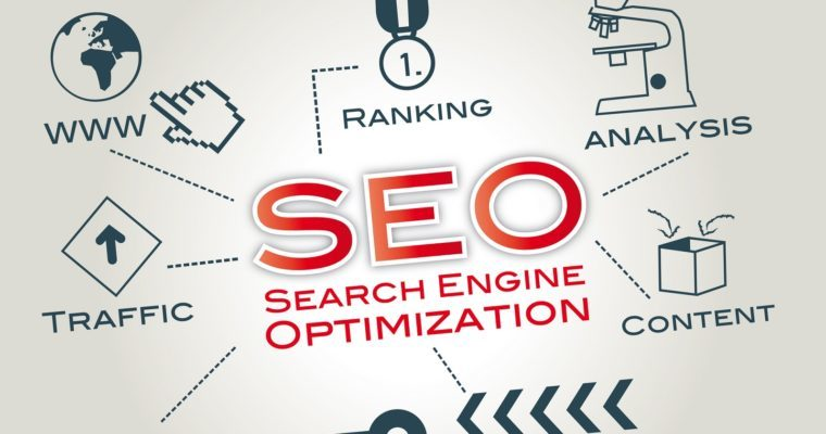 Is SEO Still Relevant in 2019? Yes! Here's Why