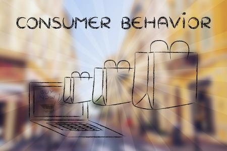 Consumer behavior changes in 2021